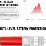Aramax Power Vaping, 5000 mAh/55 W Kit tout-en-un tout-en-un, plus Pack de 5 atomiseurs de rechange 0,14 ohm – (7 bobines au total) sans nicotine